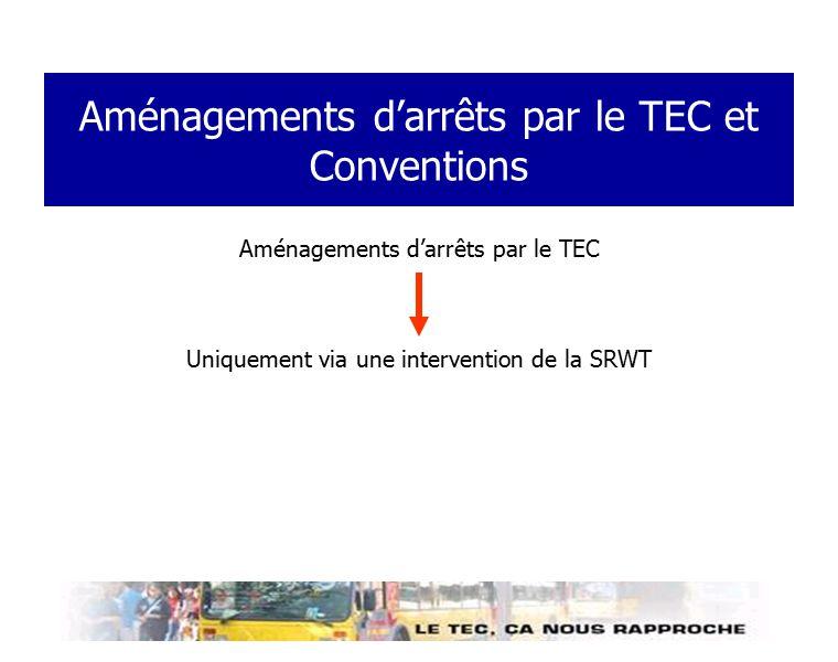 Aménagements d'arrêts par le TEC et Conventions