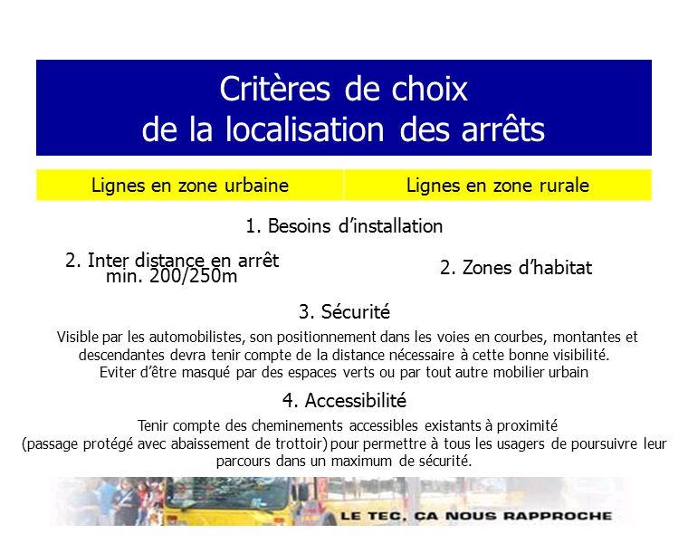 Critères de choix de la localisation des arrêts
