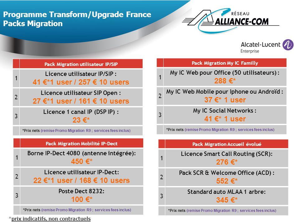 Programme transform upgrade r9 ppt t l charger - Prix pack office pour mac ...