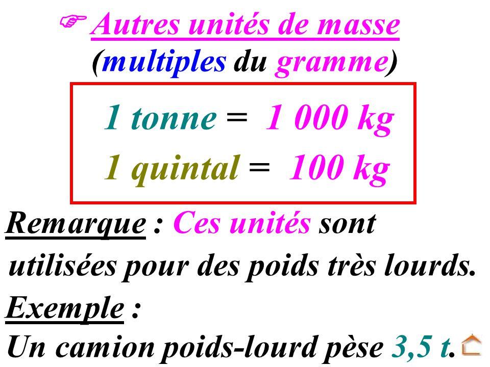 1 tonne = 1 000 kg 1 quintal = 100 kg  Autres unités de masse