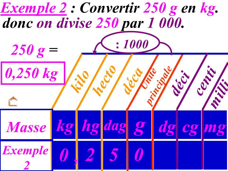 Exemple 2 : Convertir 250 g en kg.