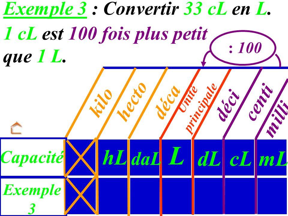 Exemple 3 : Convertir 33 cL en L.