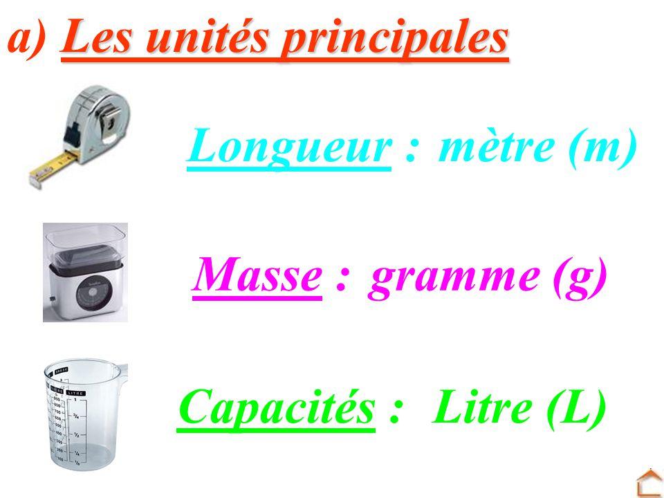 a) Les unités principales