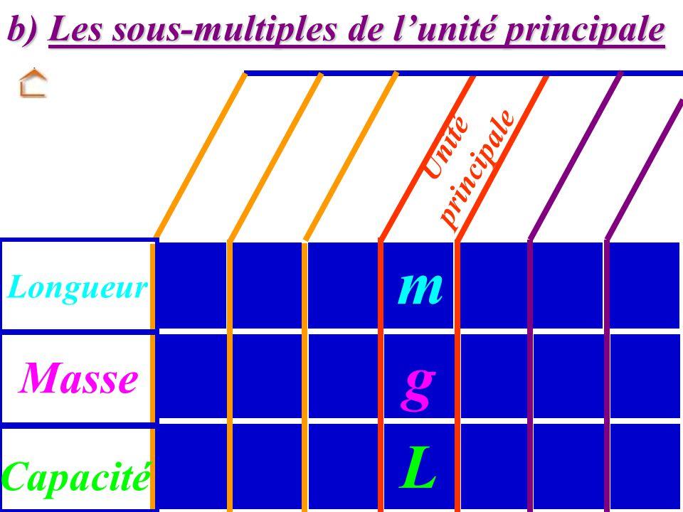m g L Masse Capacité b) Les sous-multiples de l'unité principale
