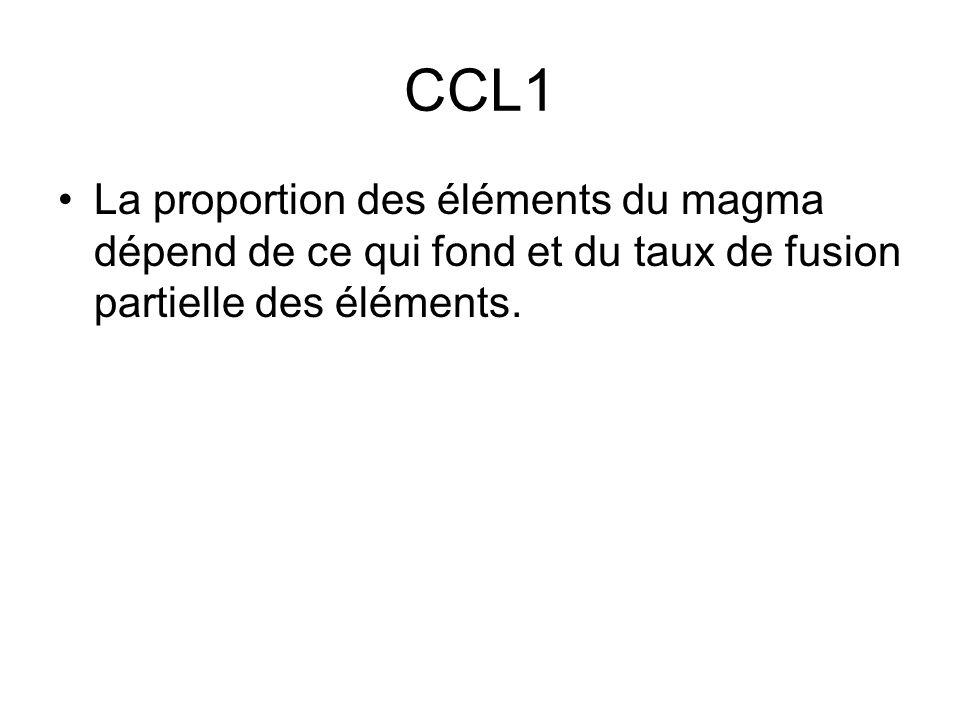 CCL1 La proportion des éléments du magma dépend de ce qui fond et du taux de fusion partielle des éléments.