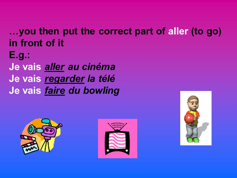 …you then put the correct part of aller (to go) in front of it