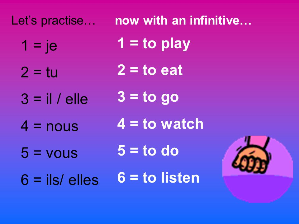 1 = to play 1 = je 2 = to eat 2 = tu 3 = to go 3 = il / elle
