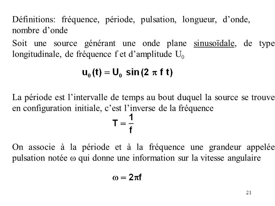 Imagerie echographique ppt t l charger - Cercle chromatique longueur d onde ...