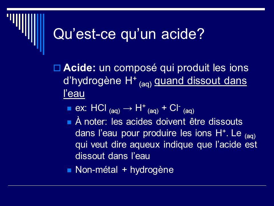 notes 8 la nomenclature des acides et bases ppt video online t l charger. Black Bedroom Furniture Sets. Home Design Ideas