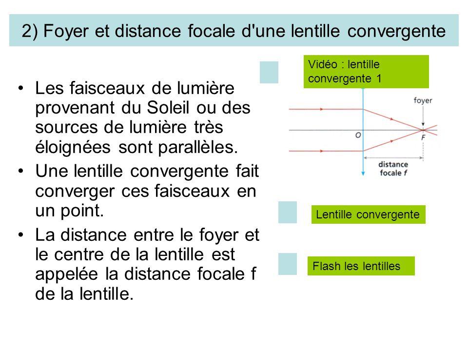 Foyer Et Plan Focal : Chap les lentilles ppt video online télécharger