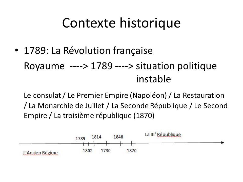 Le xix si cle le romantisme le r alisme ppt video - La chambre des officiers contexte historique ...