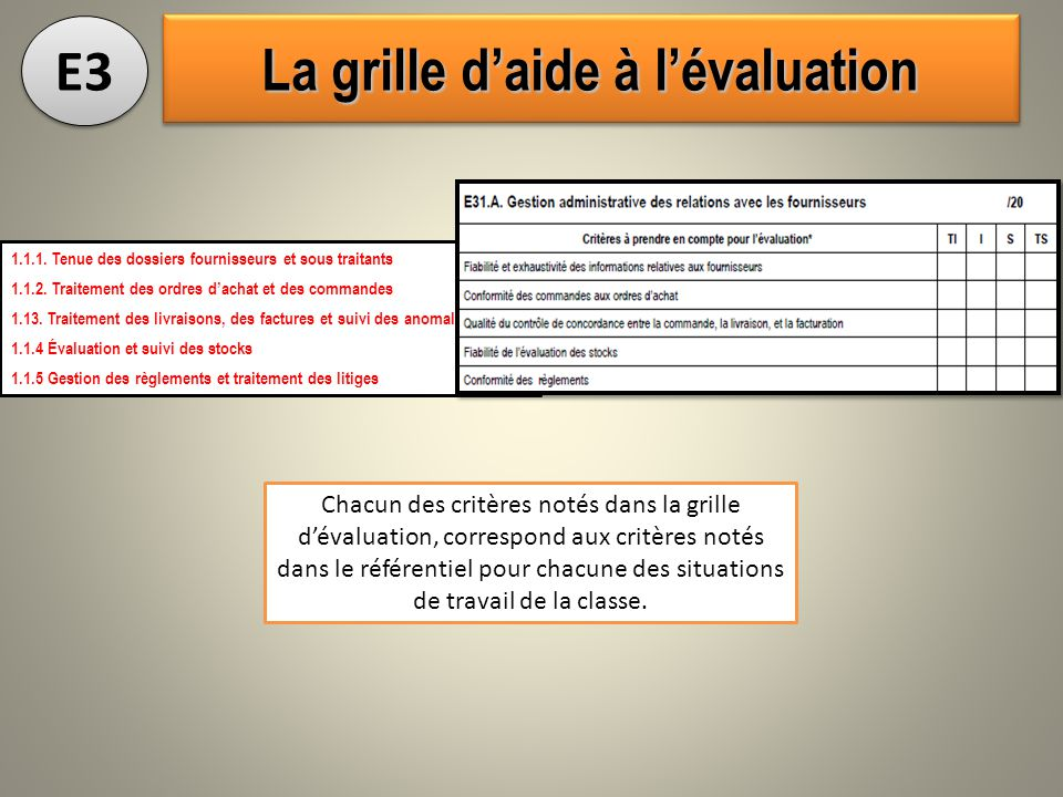 Baccalaur at professionnel gestion administration ppt - Grille d evaluation des competences infirmieres ...