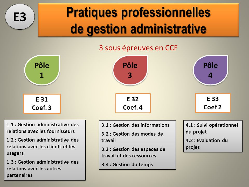 baccalaur u00c9at professionnel gestion-administration
