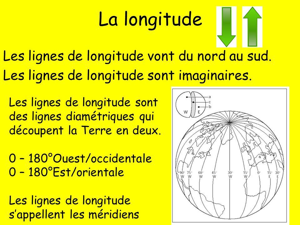 la latitude et la longitude ppt video online t l charger. Black Bedroom Furniture Sets. Home Design Ideas