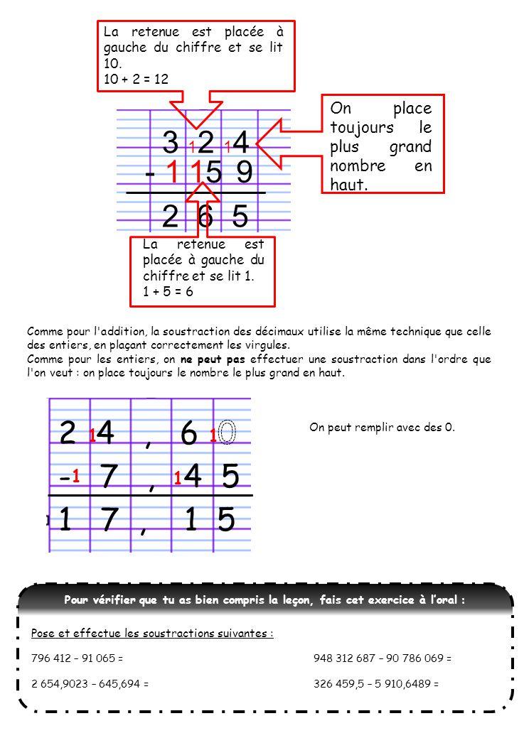 3 12 14 - 1 15 9. 2 6 5. La retenue est placée à gauche du chiffre et se lit 10. 10 + 2 = 12.