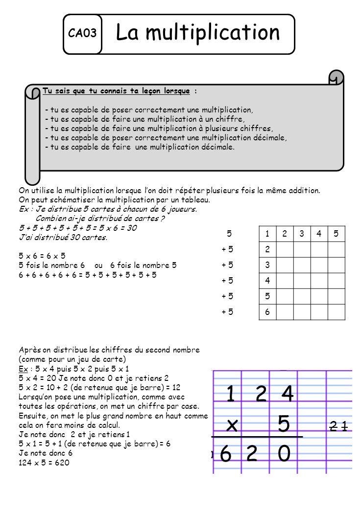 La multiplication 1 2 4 x 5 2 1 6 2 0 CA03 5 1 2 3 4 + 5 6