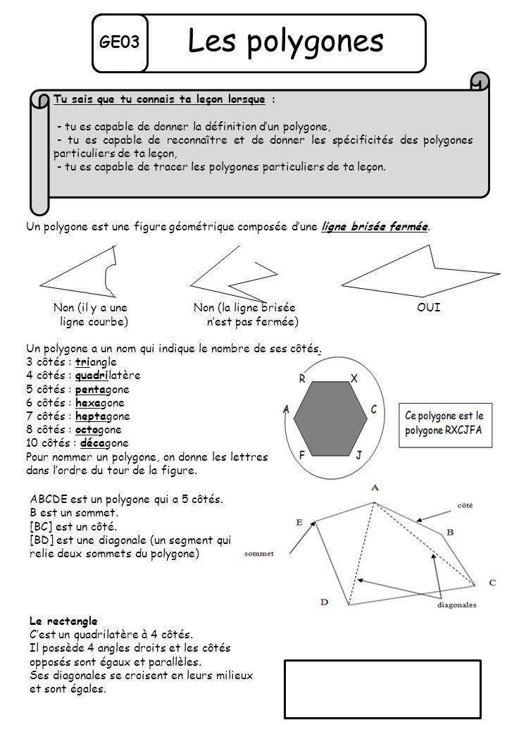 Les polygones GE03 Tu sais que tu connais ta leçon lorsque :