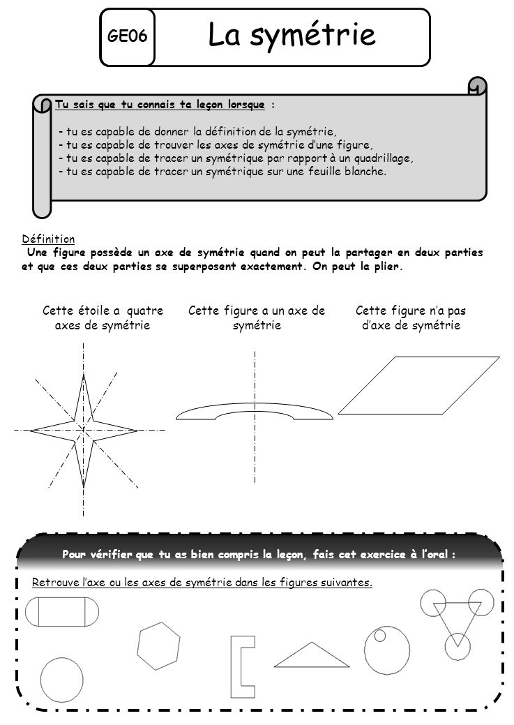 La symétrie GE06 Cette étoile a quatre axes de symétrie