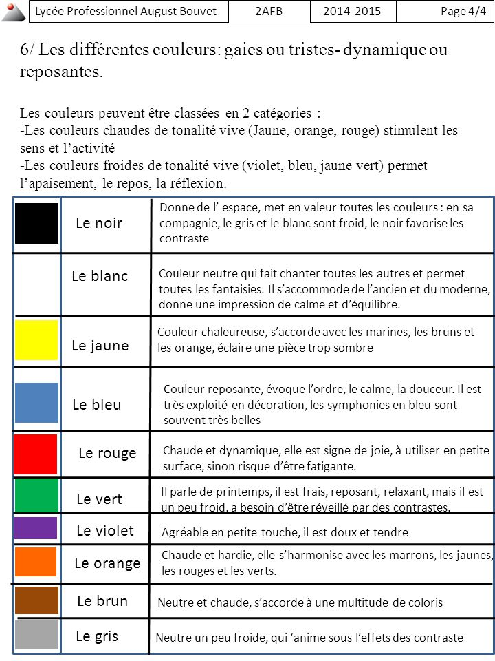 Charmant couleur qui s accorde 12 lyc e professionnel august bouvet - Couleur qui s accorde ...