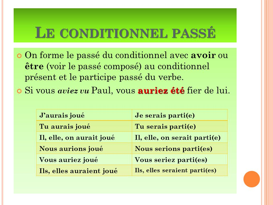 http://slideplayer.fr/slide/4153588/13/images/17/Le+conditionnel+pass%C3%A9.jpg