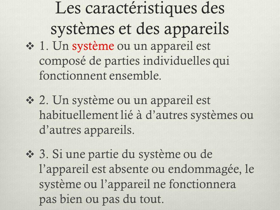 Les caractéristiques des systèmes et des appareils
