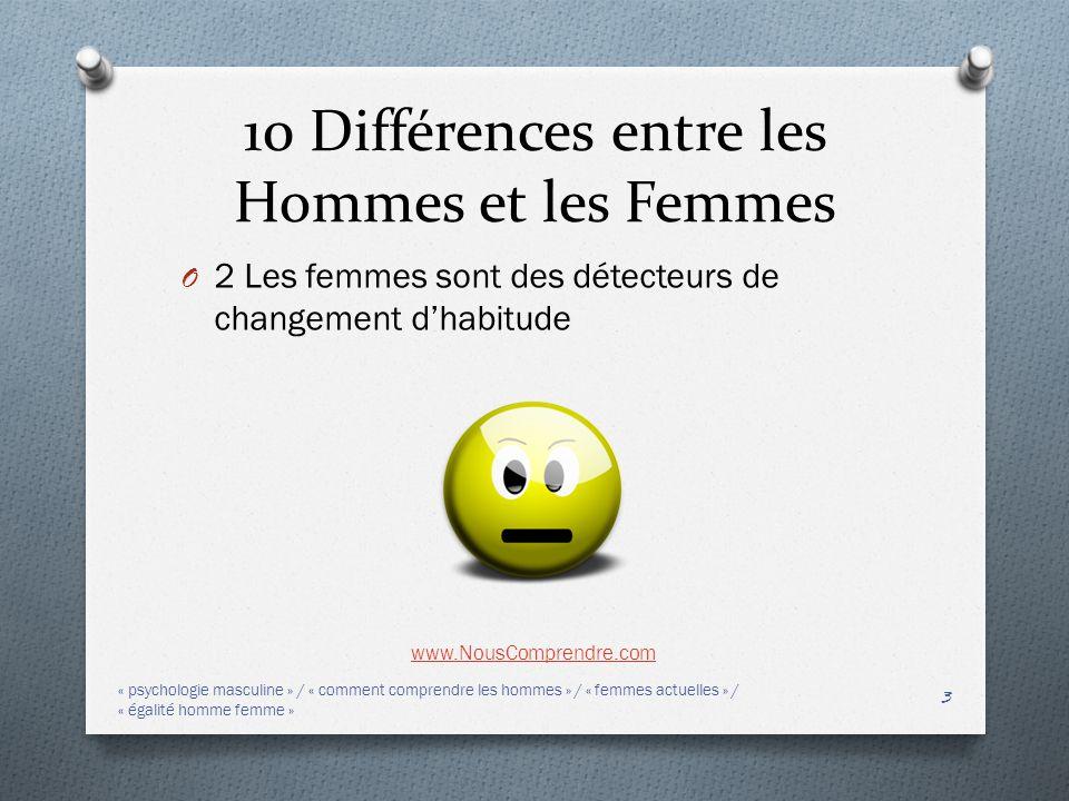 10 diff rences entre les hommes et les femmes ppt t l charger - Difference entre les cookeo ...