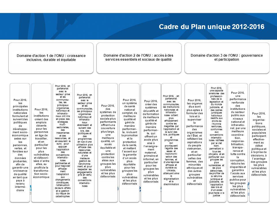Int grer le genre dans la phase de planification - Grille indiciaire cadre socio educatif ...