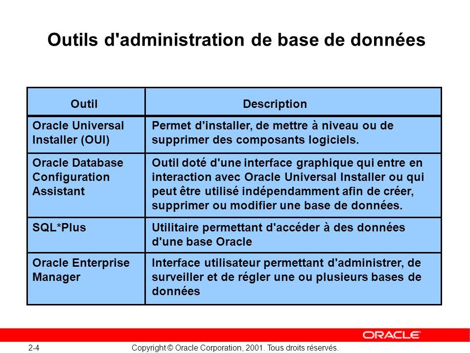 Outils d administration de base de données