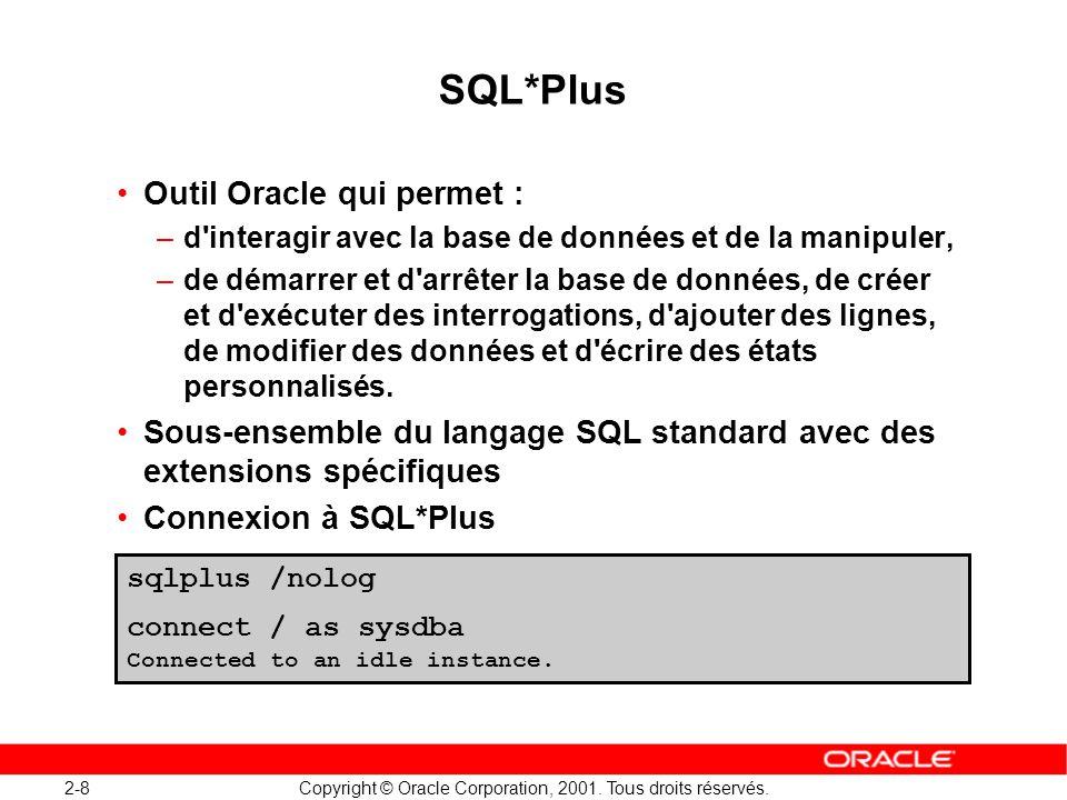 SQL*Plus Outil Oracle qui permet :