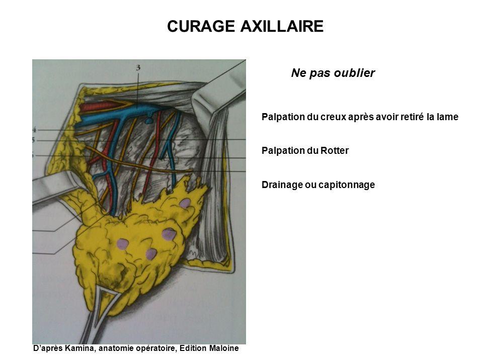 CURAGE AXILLAIRE Ne pas oublier