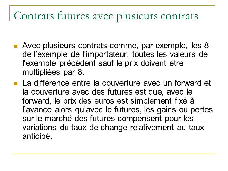 la gestion des risques financiers pdf