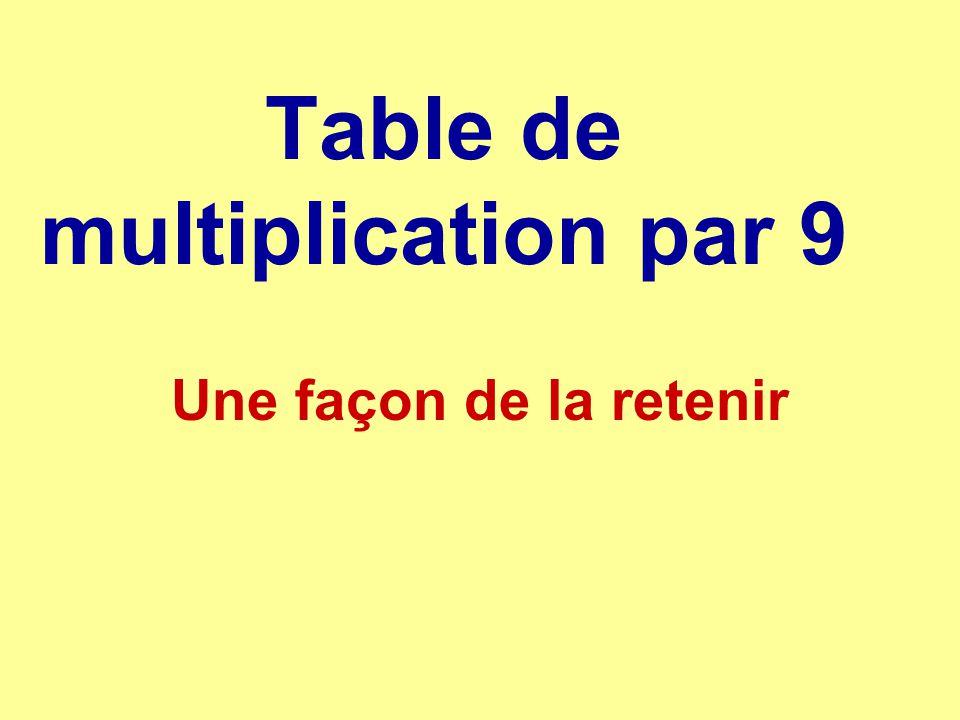 Table de multiplication par 9 ppt t l charger - Table de multiplication par 7 ...