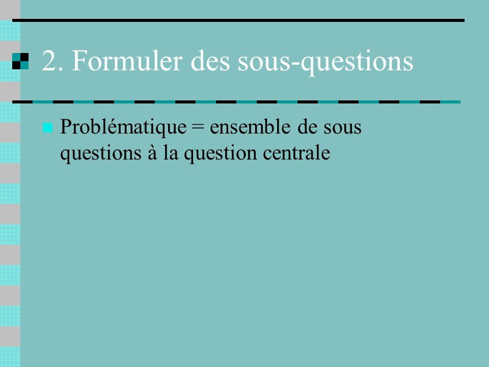 2. Formuler des sous-questions