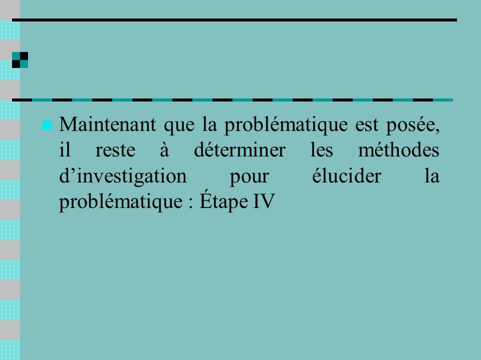 Maintenant que la problématique est posée, il reste à déterminer les méthodes d'investigation pour élucider la problématique : Étape IV