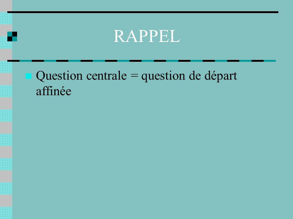 RAPPEL Question centrale = question de départ affinée