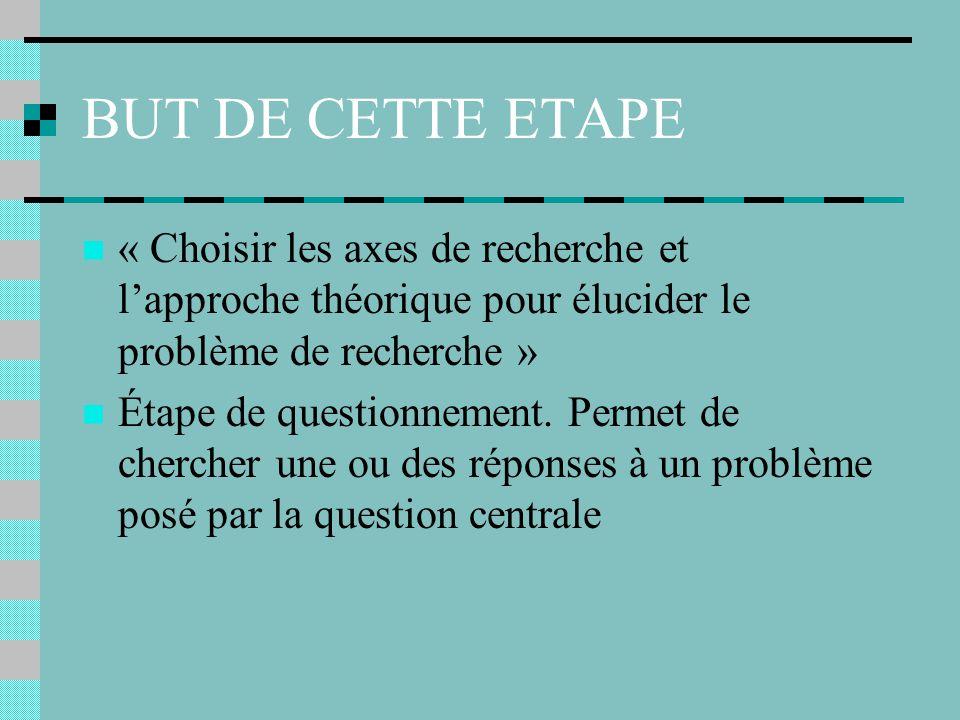 BUT DE CETTE ETAPE « Choisir les axes de recherche et l'approche théorique pour élucider le problème de recherche »