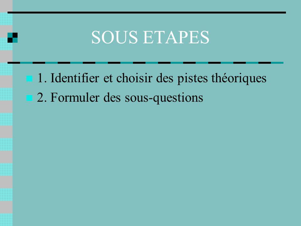 SOUS ETAPES 1. Identifier et choisir des pistes théoriques