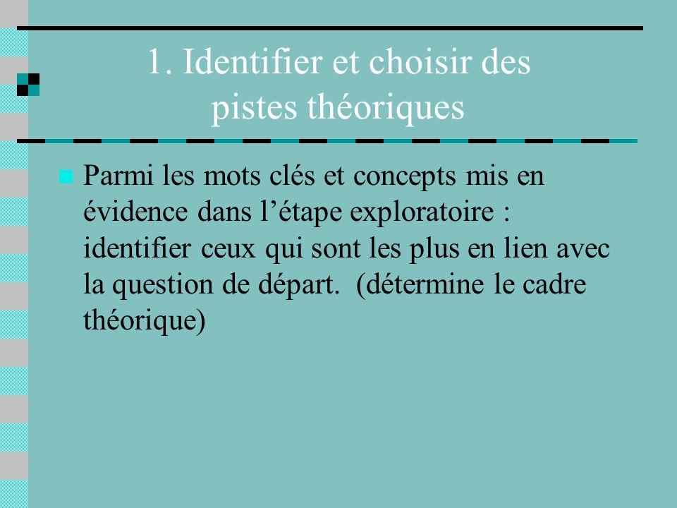 1. Identifier et choisir des pistes théoriques
