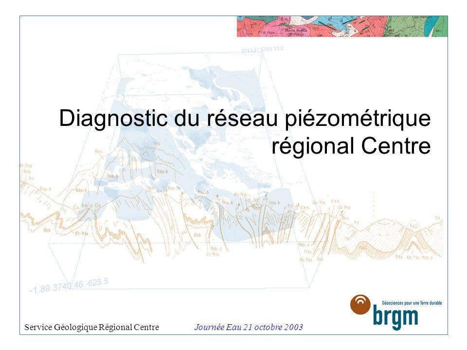 Diagnostic du réseau piézométrique régional Centre