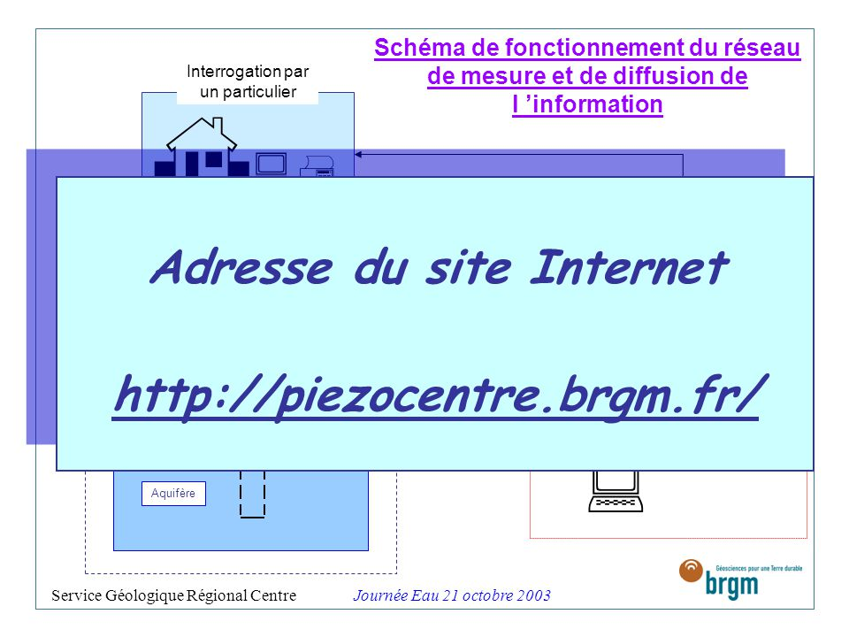 Adresse du site Internet