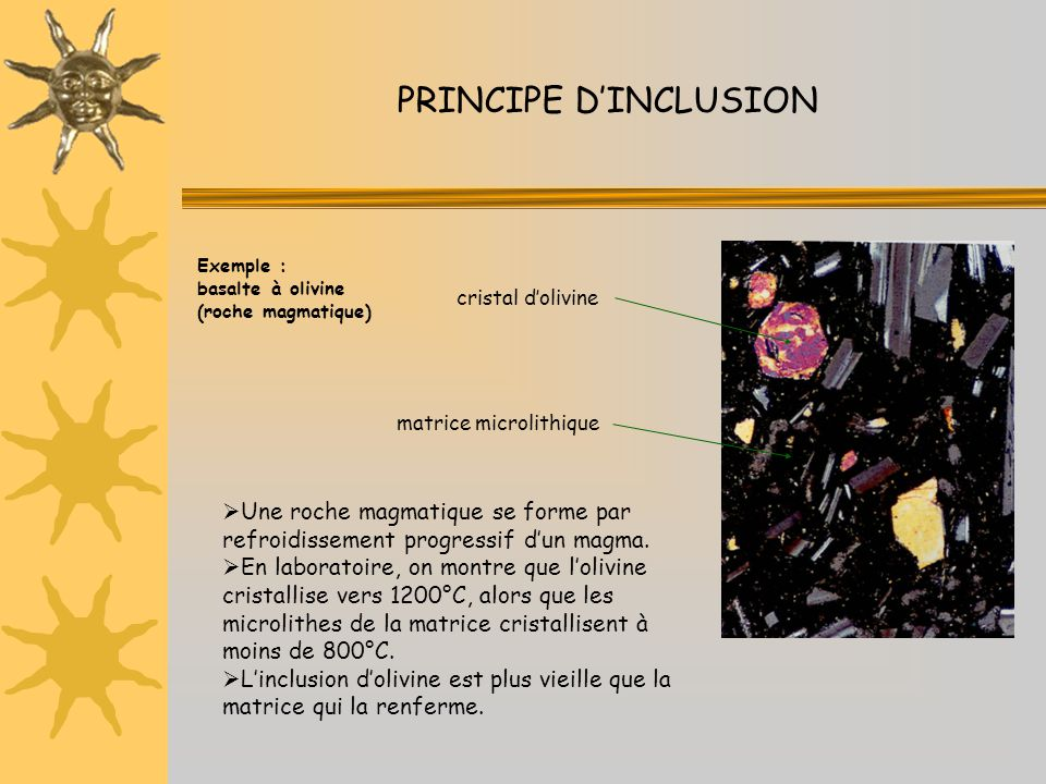 PRINCIPE D'INCLUSION Exemple : basalte à olivine (roche magmatique) cristal d'olivine. matrice microlithique.