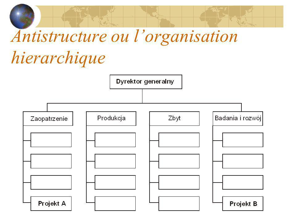 Antistructure ou l'organisation hierarchique