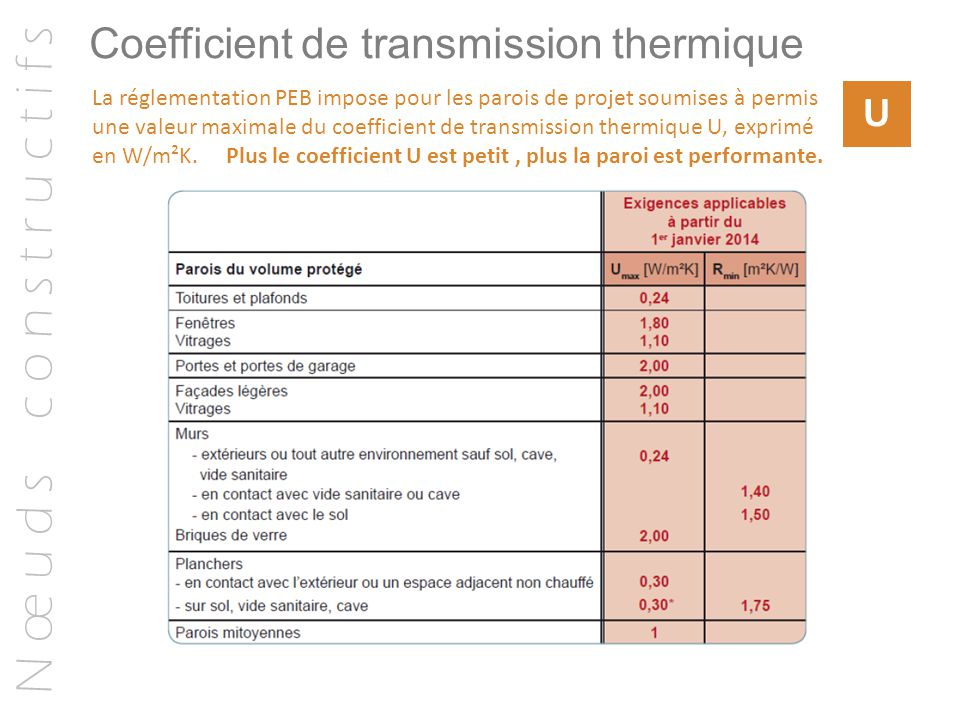 N u d s c o n s t r u c t i f s ppt t l charger - Coefficient de conduction thermique ...