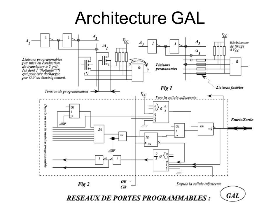 Circuits logiques programmables ppt t l charger for Circuit logique cmos