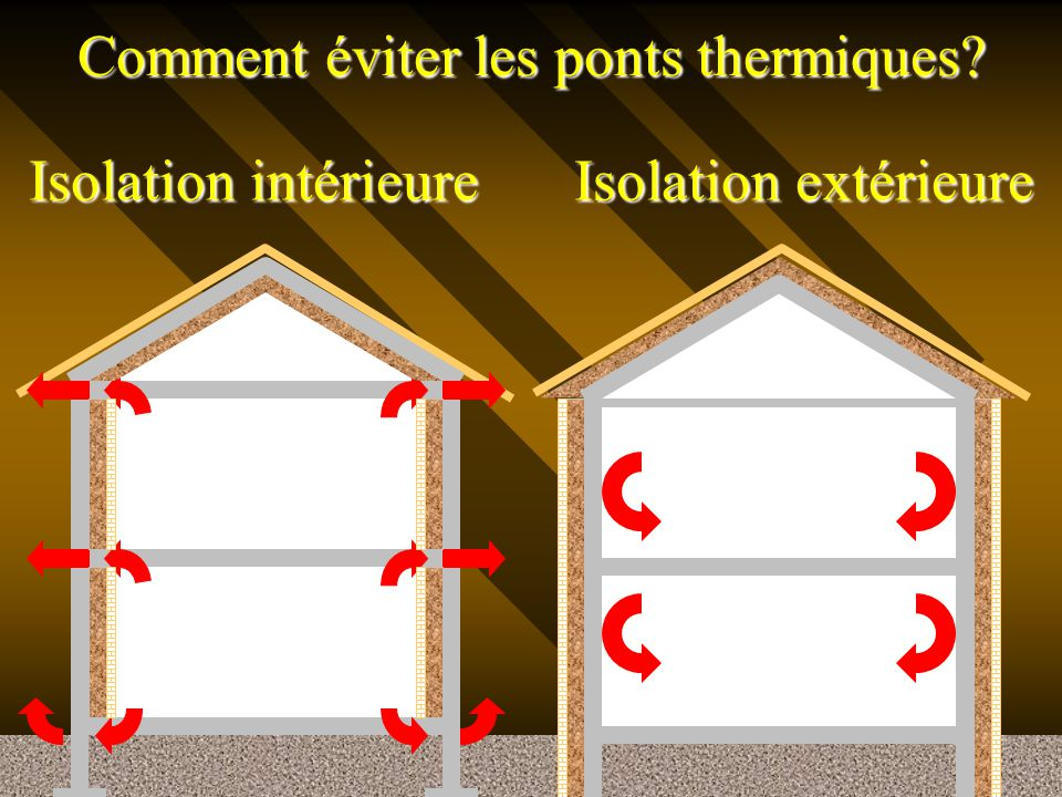 Isolation thermique mat riaux isolants ppt video online for Isolation exterieure ou interieure