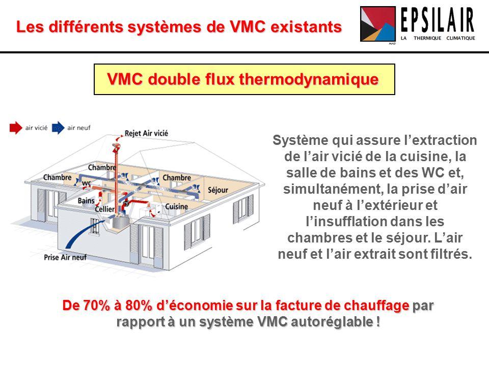 la vmc double flux thermodynamique ppt video online t l charger. Black Bedroom Furniture Sets. Home Design Ideas