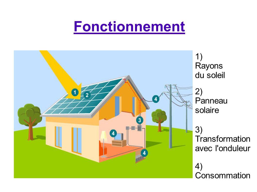 Préférence Panneau photovoltaique - ppt video online télécharger VX31