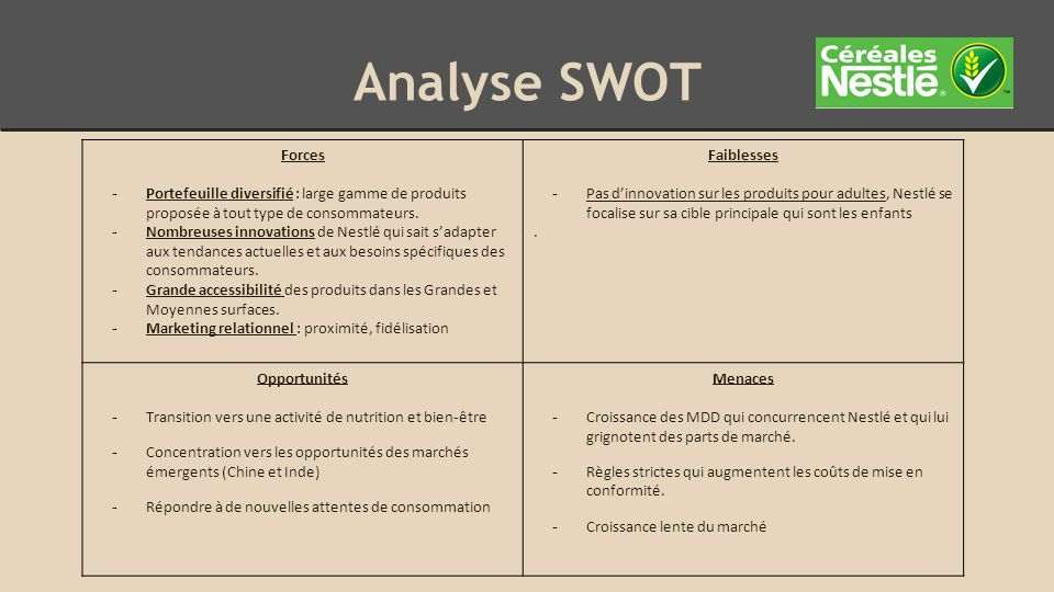swot analysis weetabix Part 1 strategic analysis 17 2 external analysis 19 about this chapter 21  introduction 21 scanning 22 macro-environmental analysis 24 industry  analysis.