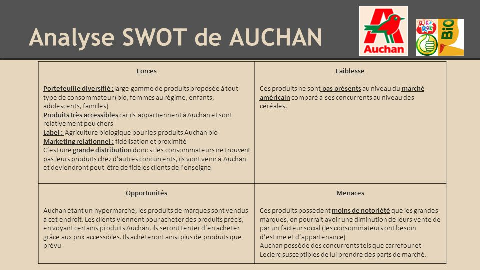 Analyse SWOT de AUCHAN Forces