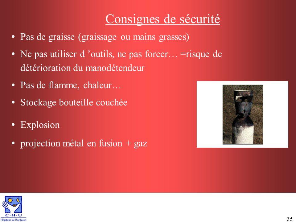 constitution de la trousse d urgence ppt video online t l charger. Black Bedroom Furniture Sets. Home Design Ideas
